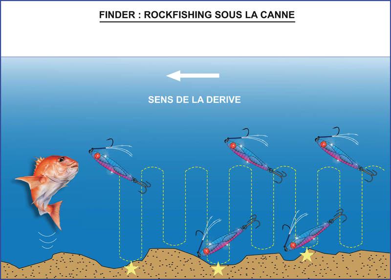finder rockfishing